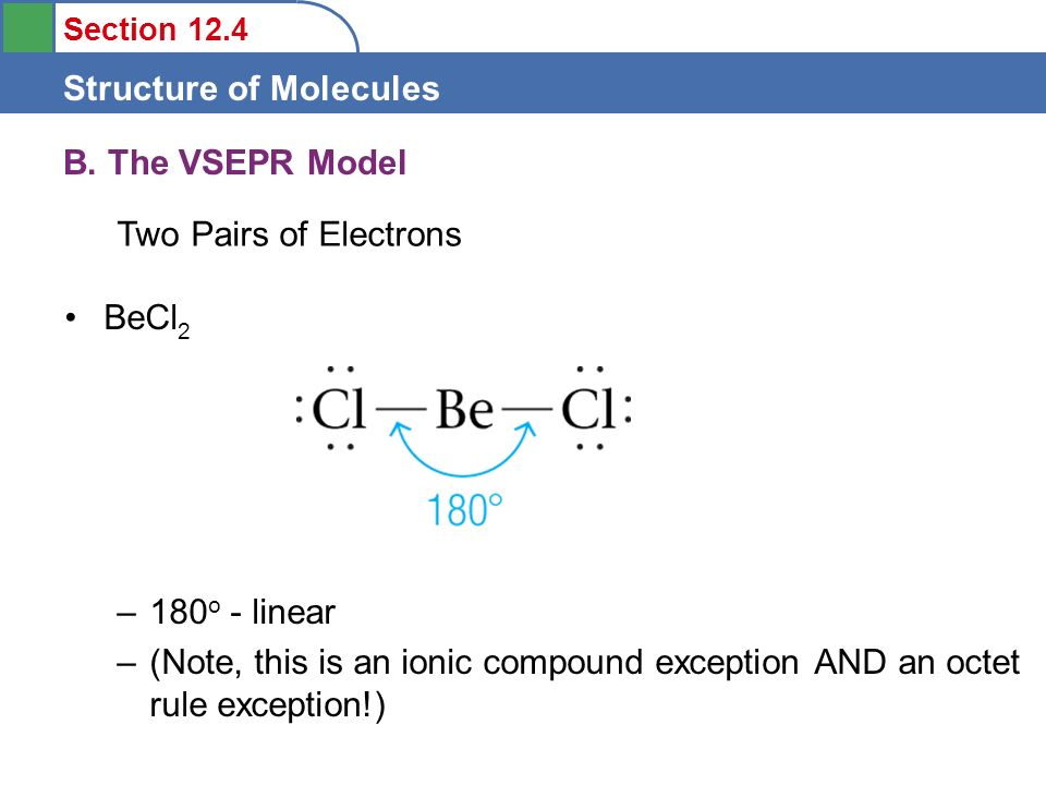 B. The VSEPR Model Two Pairs of Electrons. BeCl2.