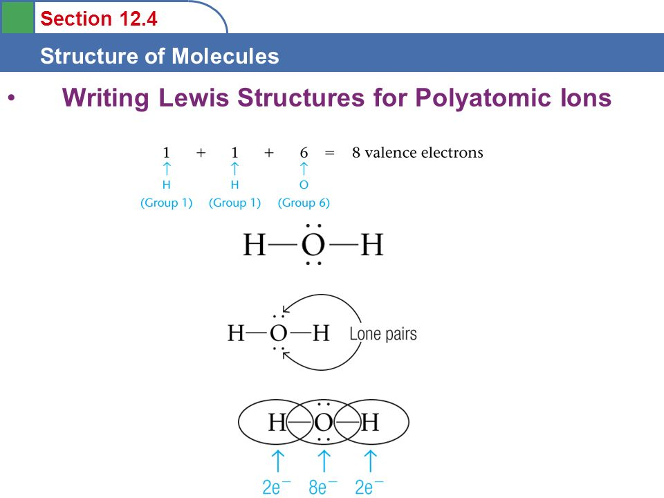Writing Lewis Structures for Polyatomic Ions