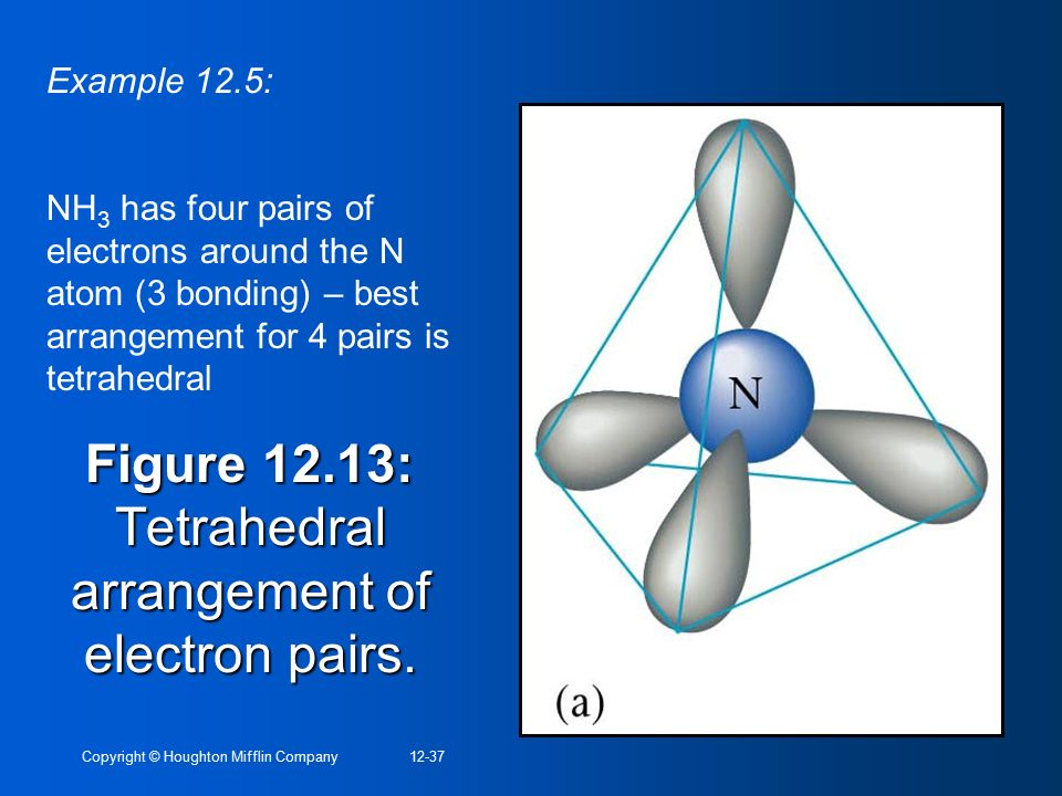 Figure 12.13: Tetrahedral arrangement of electron pairs.