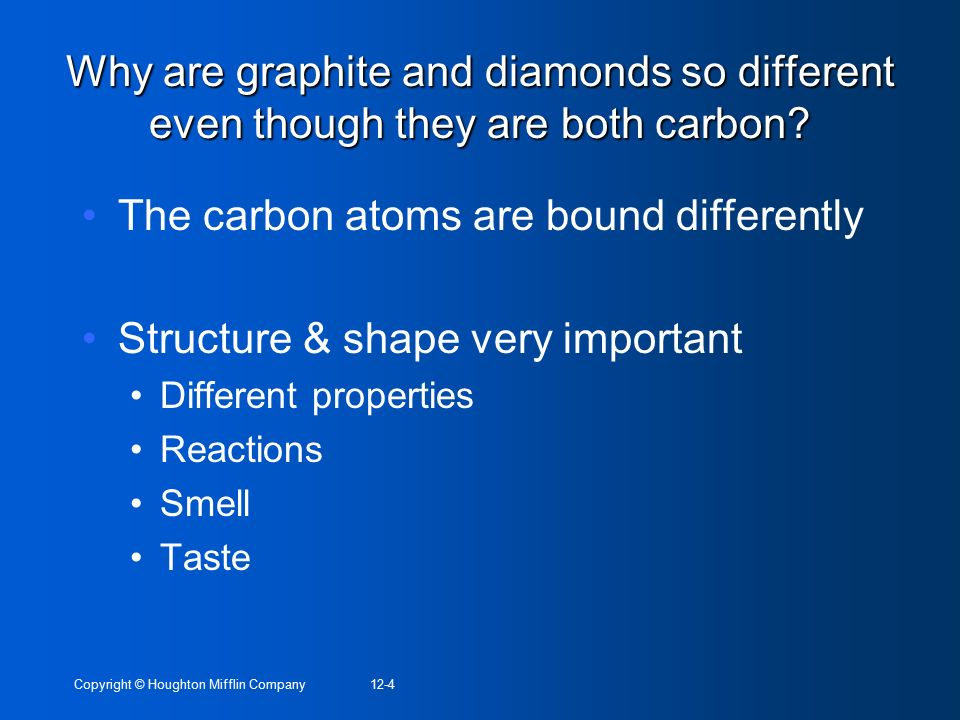 The carbon atoms are bound differently