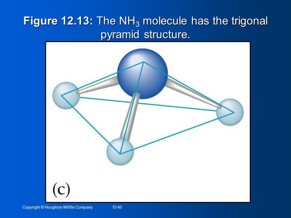 Figure 12.13: The NH3 molecule has the trigonal pyramid structure.