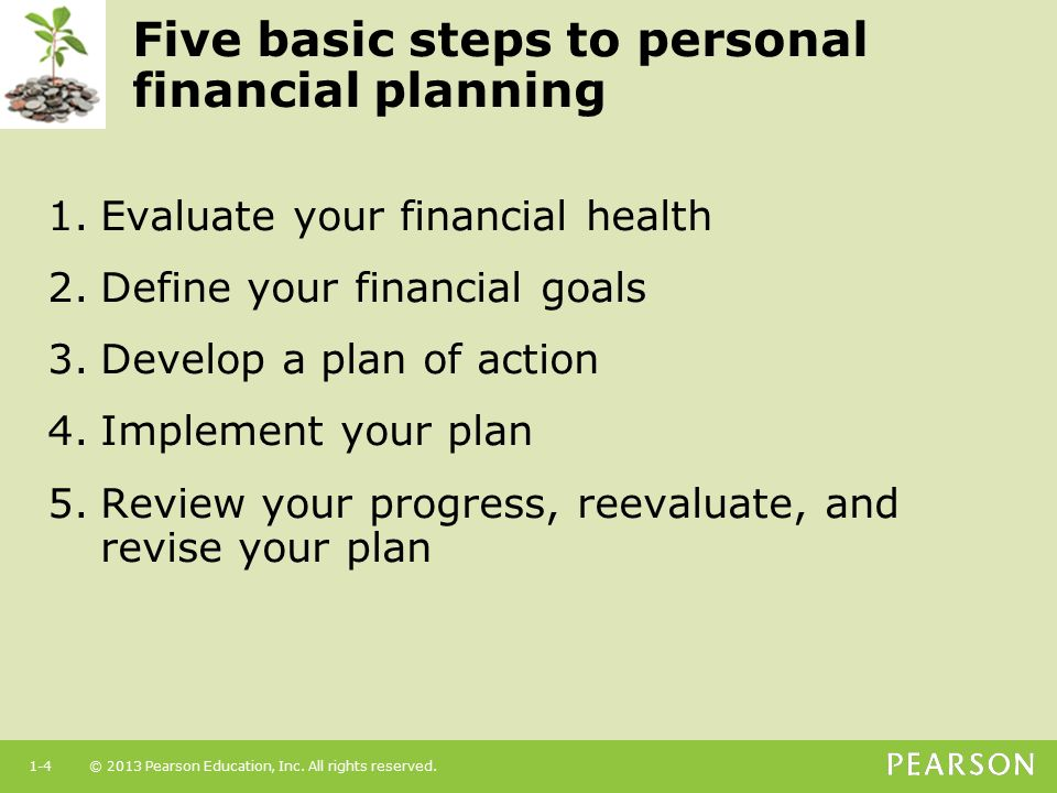 The Financial Planning Process - ppt download