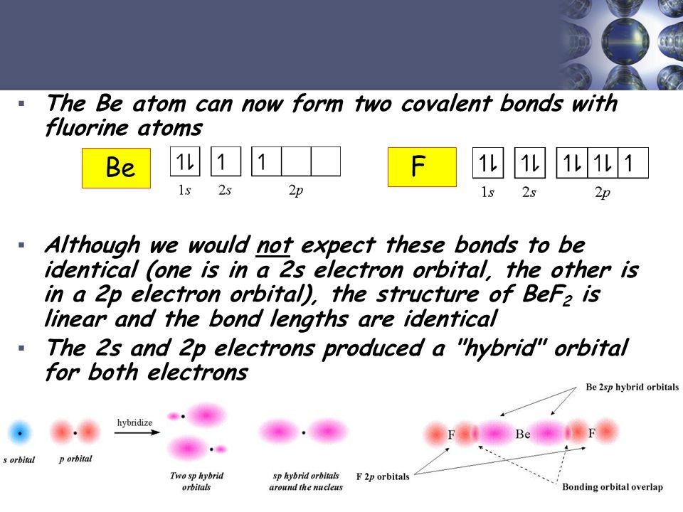 Hybridization Covalent bonds are formed by the sharing of ...