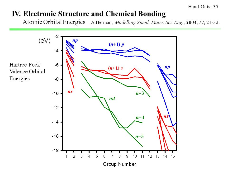 chemical bonding and structure Chemical bonding and structure there are three types of strong bonds: - ionic - covalent - metallic some substances contain both covalent and ionic bonding or an intermediate 41 ionic bonding ionic bonding is an electrostatic attraction between.