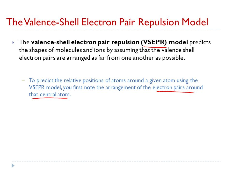 The Valence-Shell Electron Pair Repulsion Model