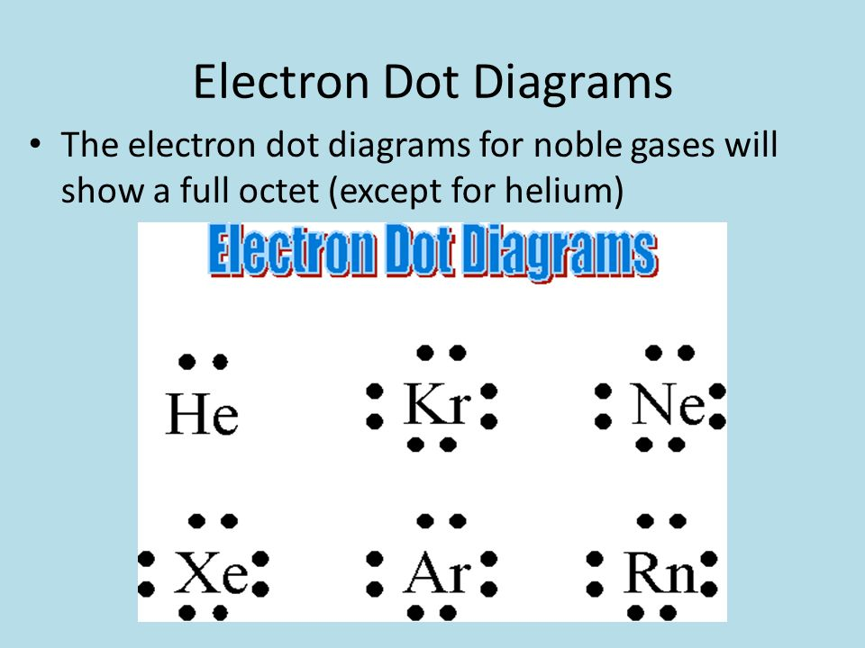 electron dot diagram helium - photo #15