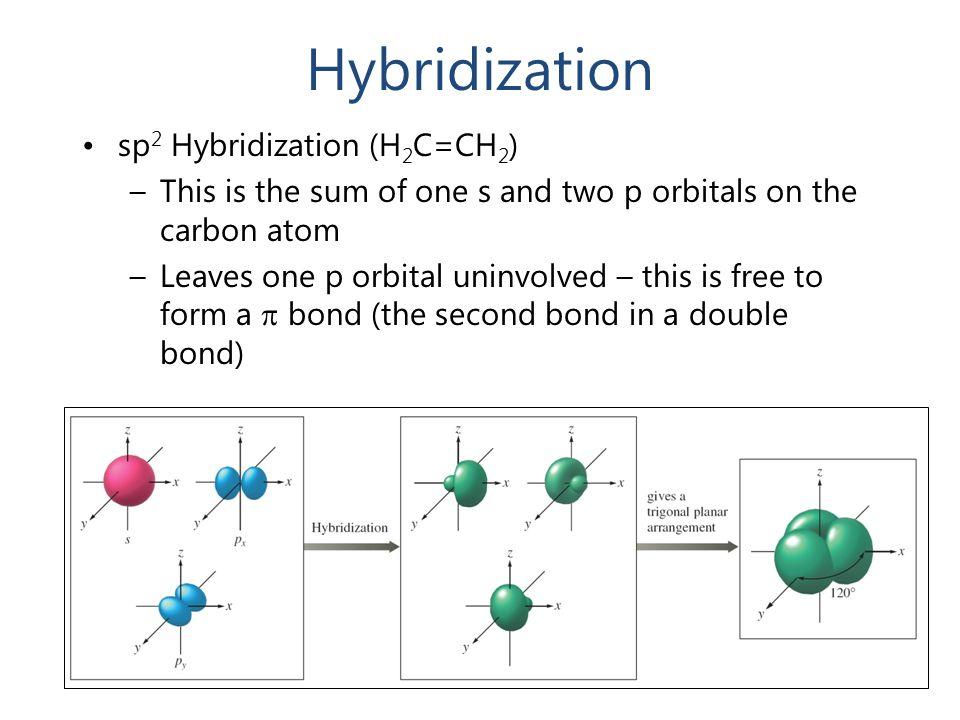 H2cch2 Molecular Geometry 53345 | BAIDATA H2cch2 Molecular Geometry