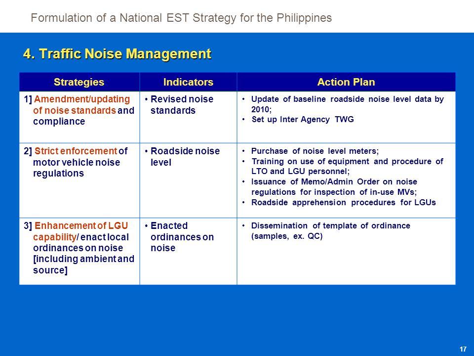 formulation of a national est strategy for the philippines ppt video online download. Black Bedroom Furniture Sets. Home Design Ideas
