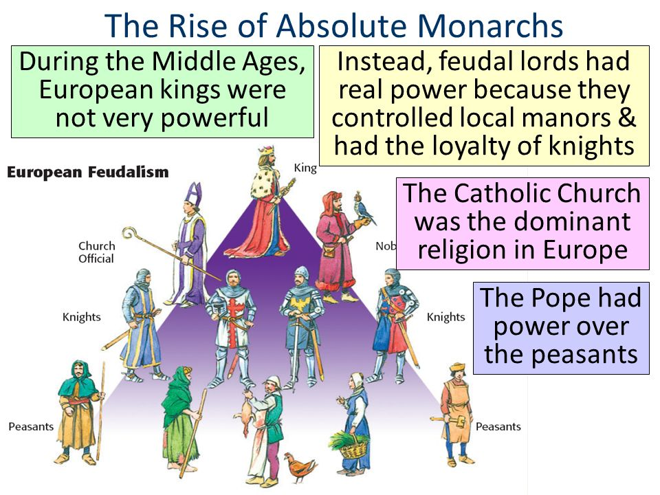 the roles of the catholic church during the middle ages The role of cardinals in the catholic church  cardinal in 2001 said: the role of  a cardinal developed during the middle ages in order for the.