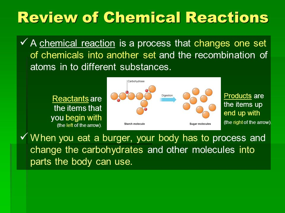 Review of Chemical Reactions