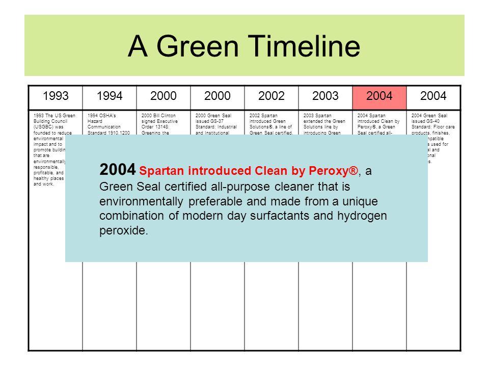 A Green Timeline Silent Spring A Novel By Rachel Carson
