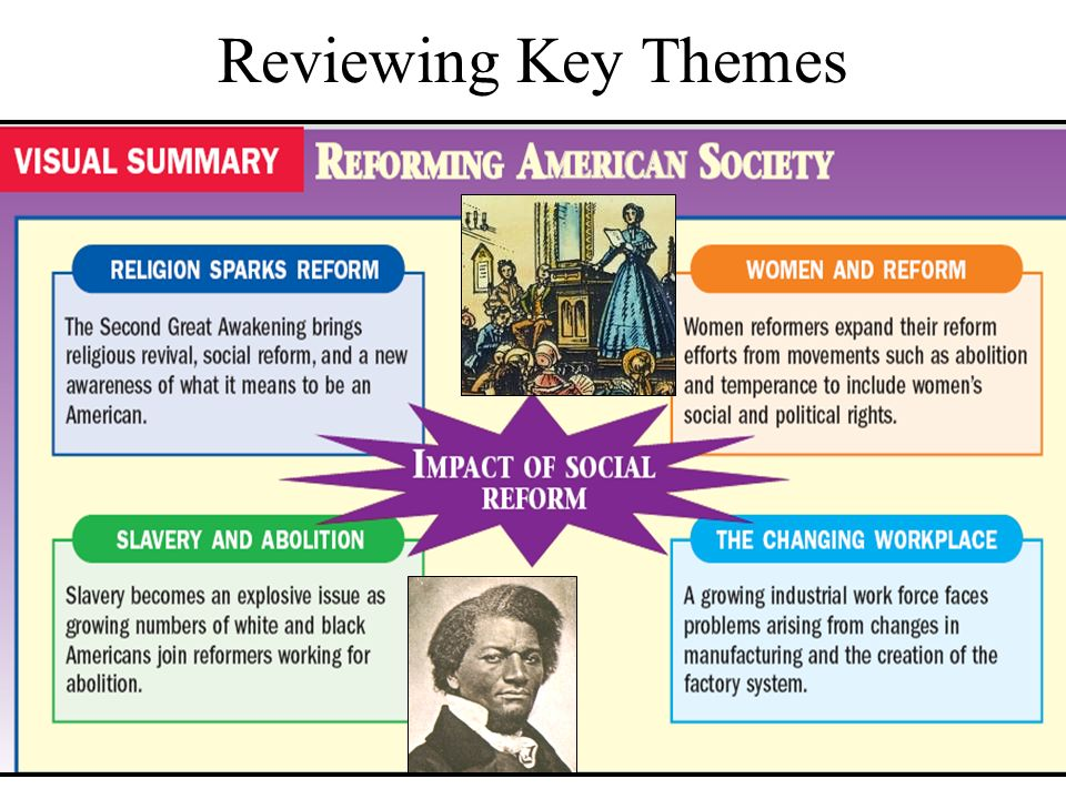 Reviewing Key Themes