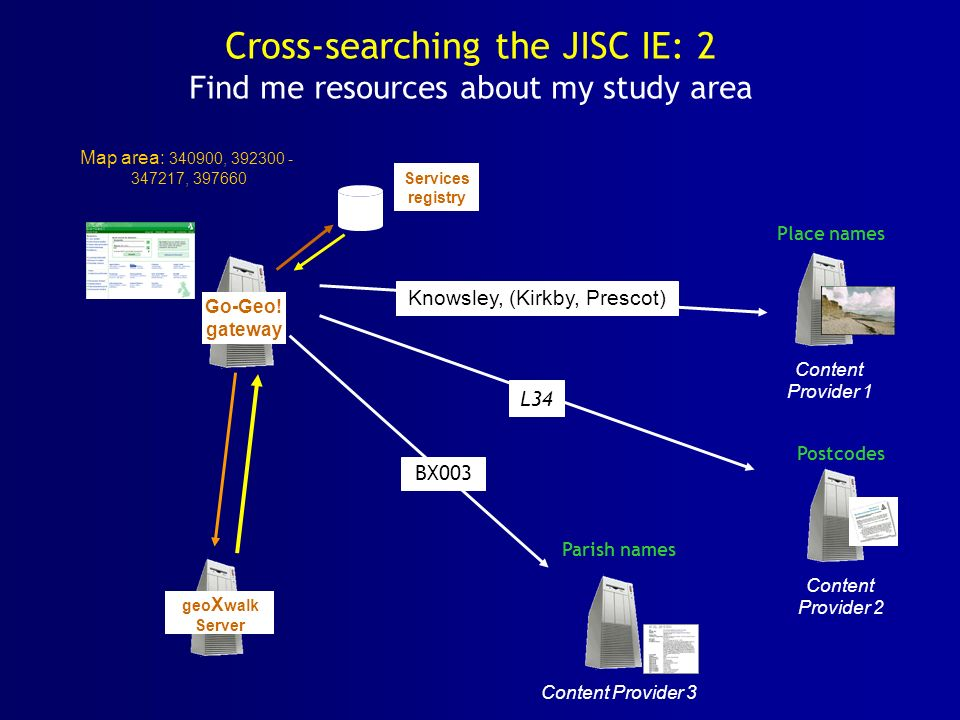 Cross-searching the JISC IE: 2 Find me resources about my study area
