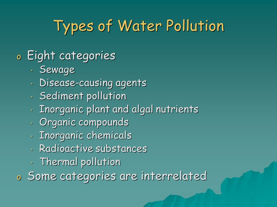 chapter water pollution ppt types of water pollution