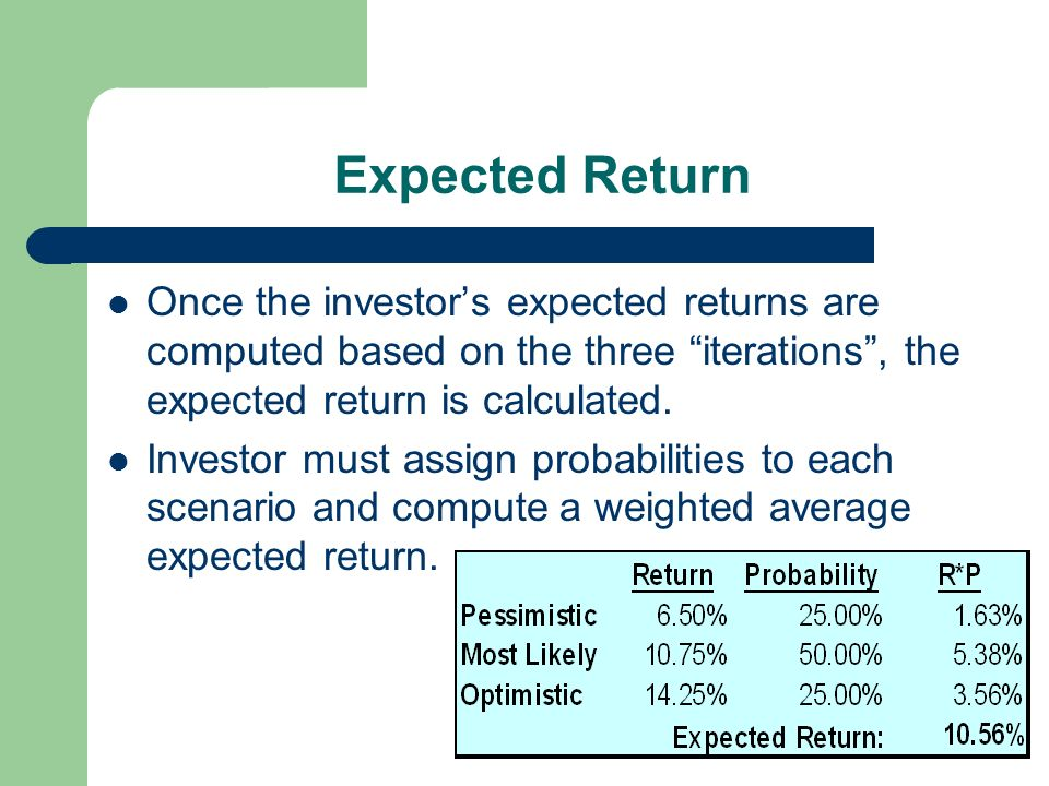 how to compute expected return on excel