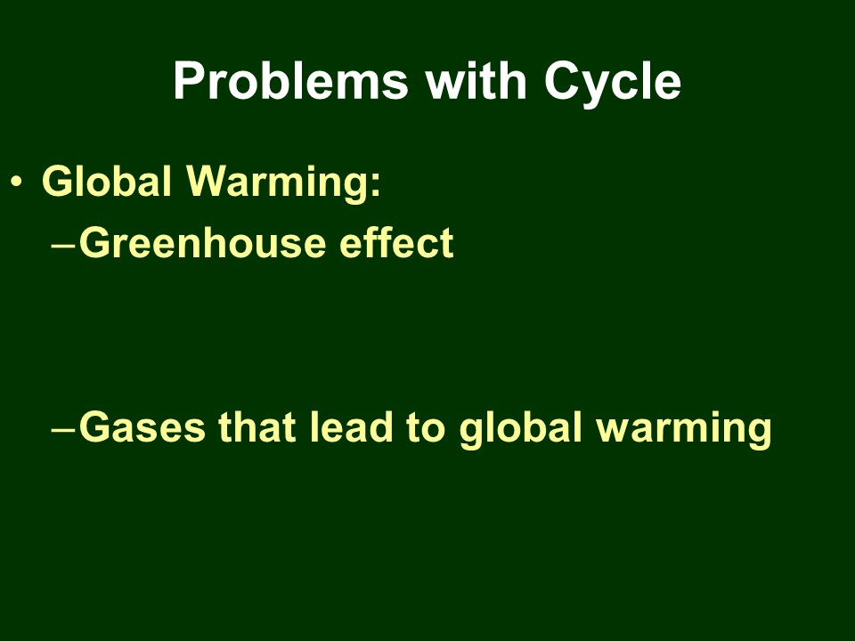 Problems with Cycle Global Warming: Greenhouse effect