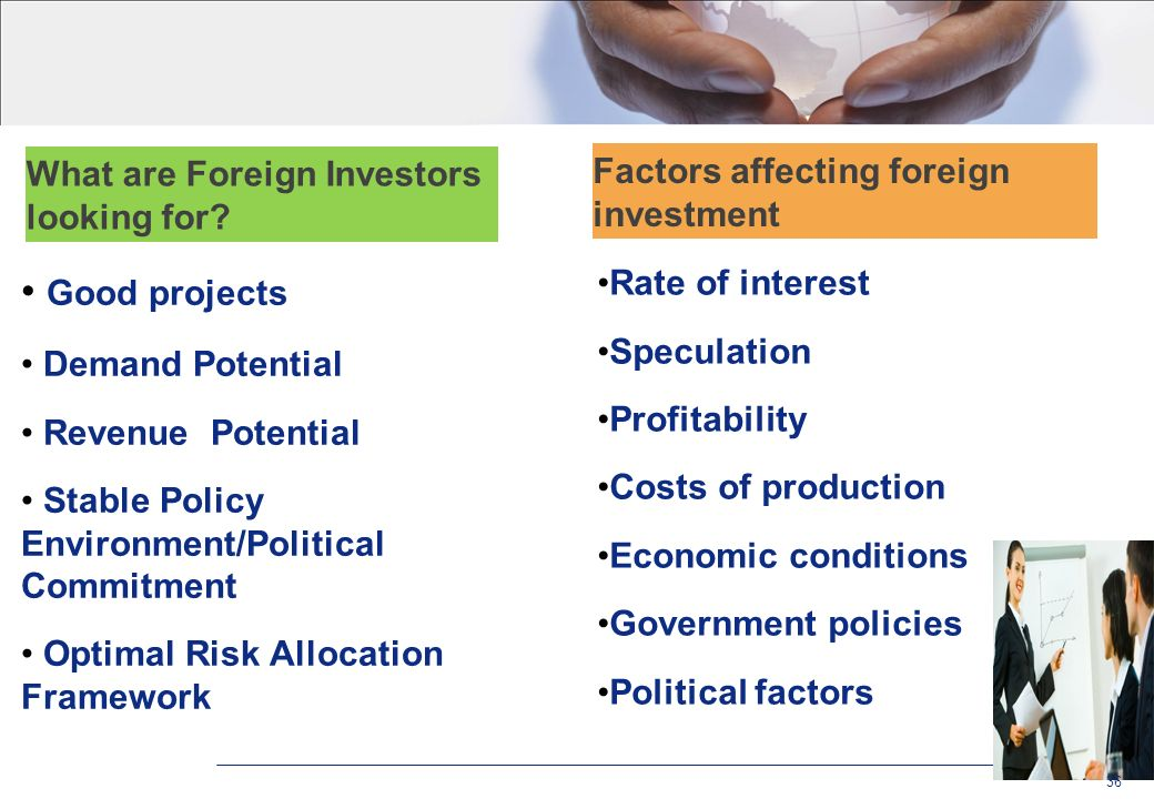 factors affecting investors on longterm investments Factors influencing foreign direct investment -to investigating how the lack of technology can affect the inflow of long-term relationship between the.