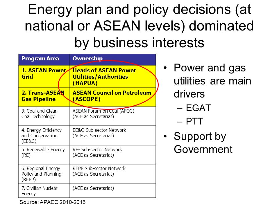 National Grid Electricity Transmission s RIIO-T1 business plan overview