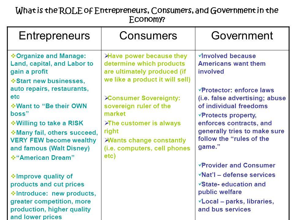 Economic Systems Traditional Command Market Description