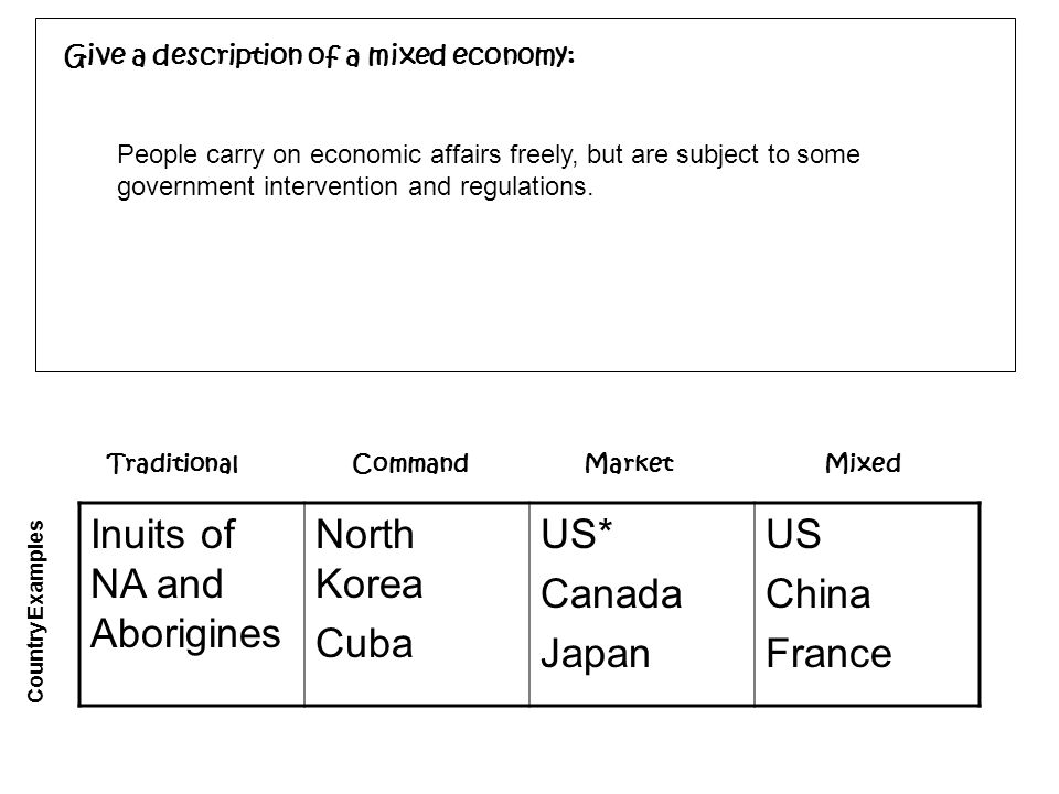 advantages and disadvantages of mixed economy system pdf