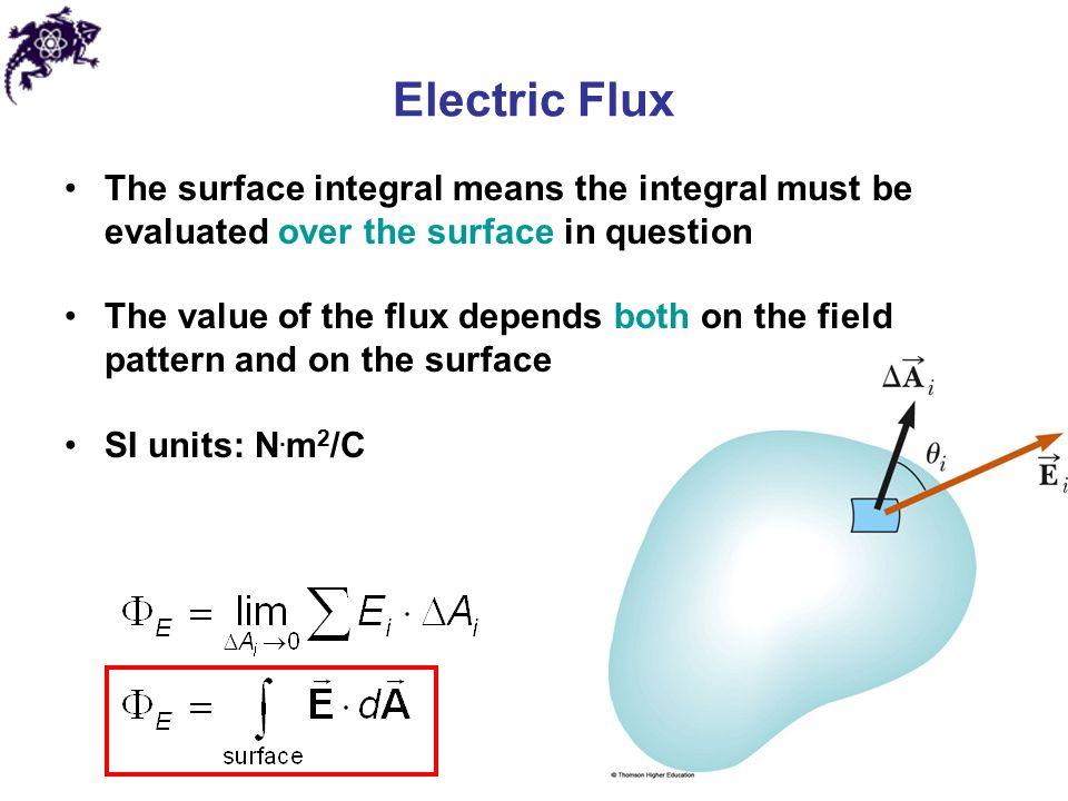 100+ Electric Flux Through A Surface – yasminroohi