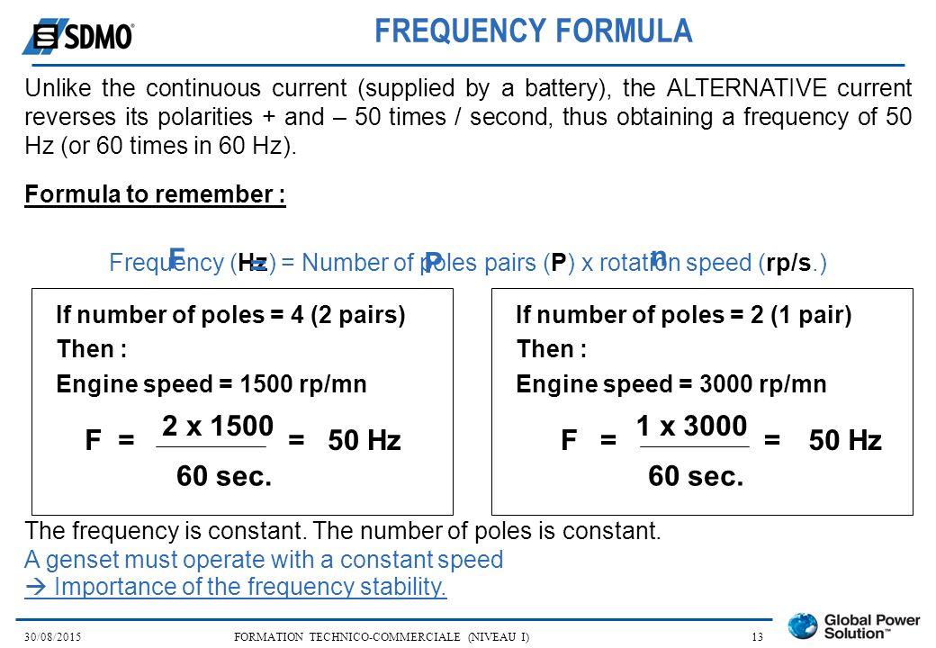 FREQUENCY FORMULA F n = P 2 x 1500 1 x 3000 F = = 50 Hz F = = 50 Hz