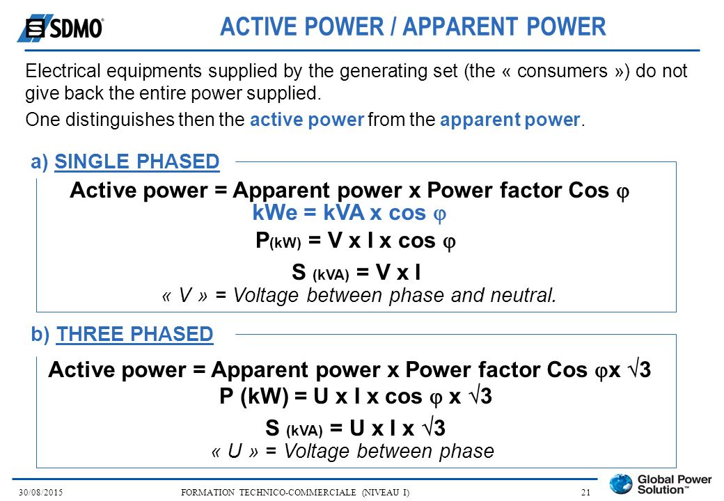 ACTIVE POWER / APPARENT POWER