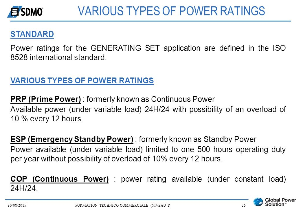 VARIOUS TYPES OF POWER RATINGS
