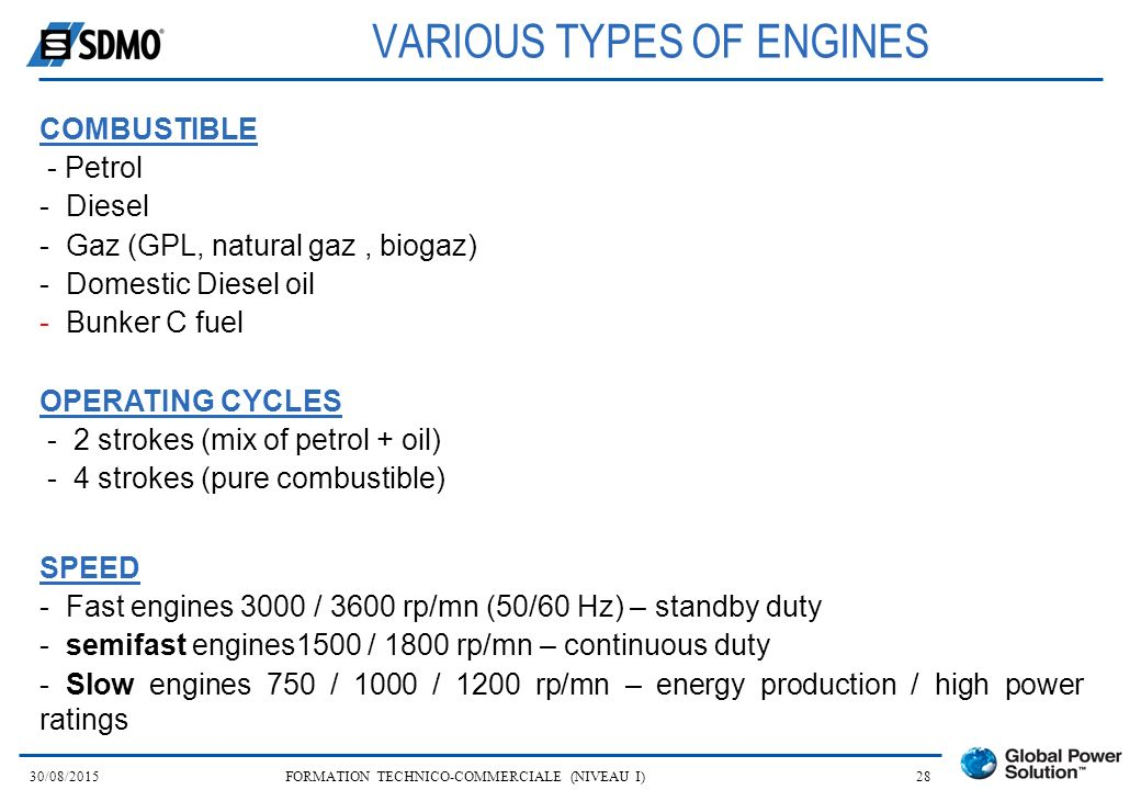 VARIOUS TYPES OF ENGINES