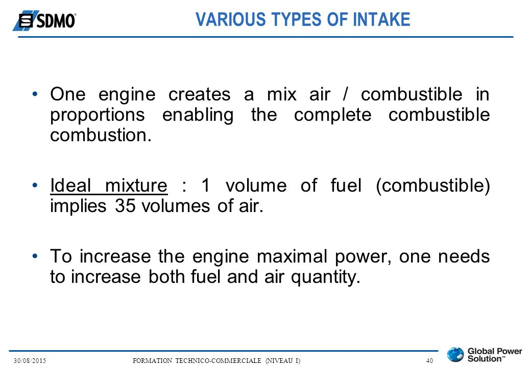 VARIOUS TYPES OF INTAKE