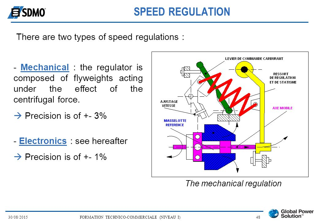 SPEED REGULATION There are two types of speed regulations :