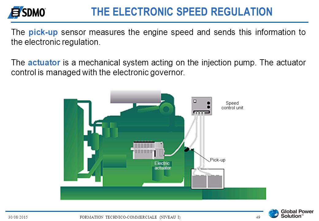 THE ELECTRONIC SPEED REGULATION