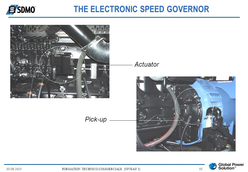 THE ELECTRONIC SPEED GOVERNOR