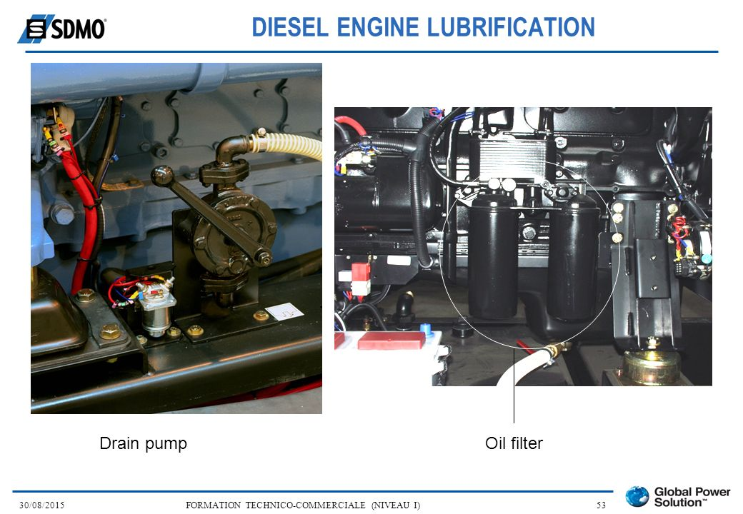 DIESEL ENGINE LUBRIFICATION