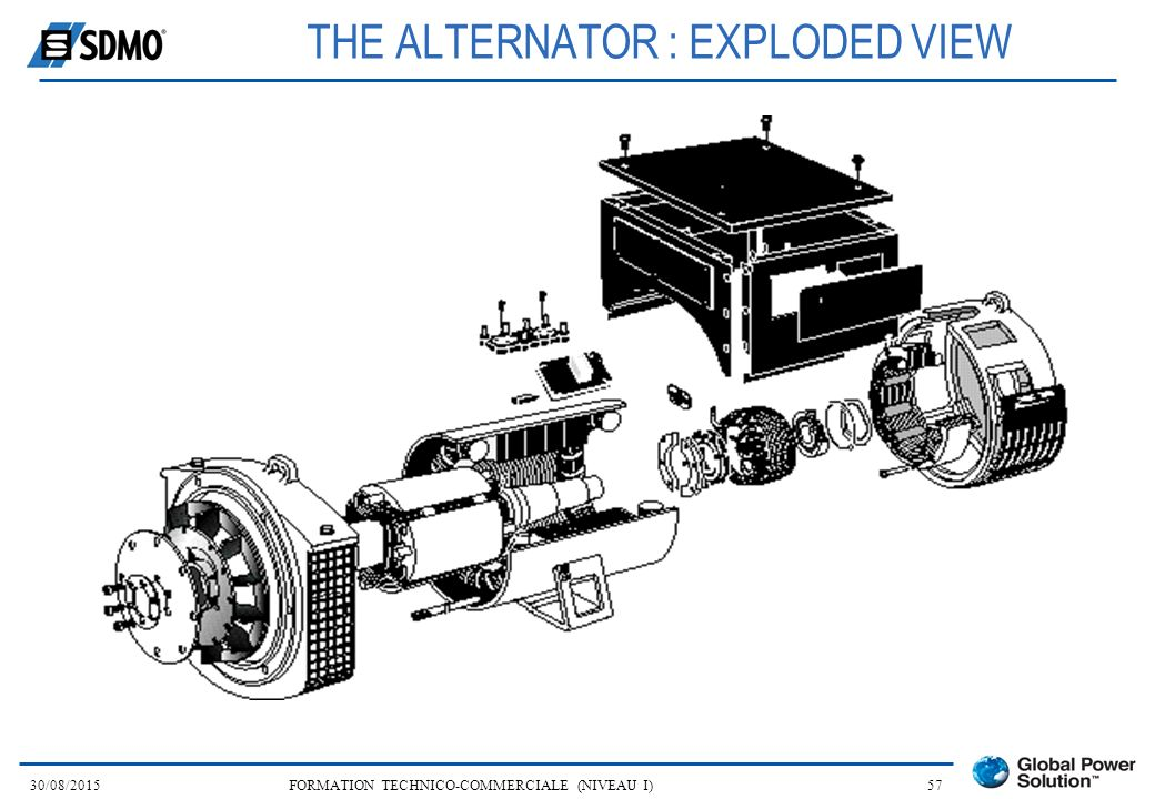 THE ALTERNATOR : EXPLODED VIEW
