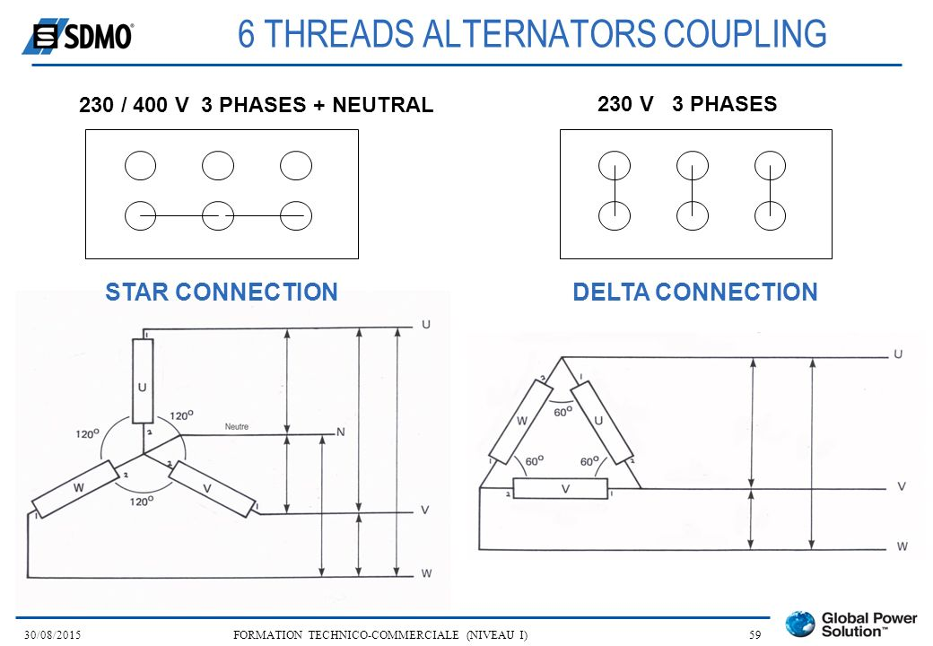 6 THREADS ALTERNATORS COUPLING