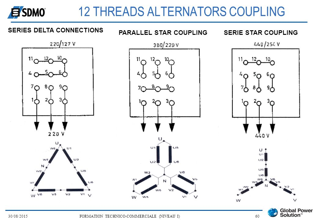 12 THREADS ALTERNATORS COUPLING