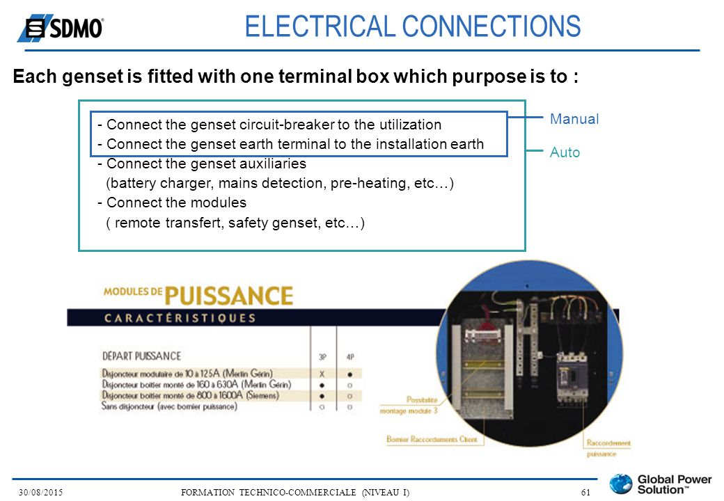 ELECTRICAL CONNECTIONS