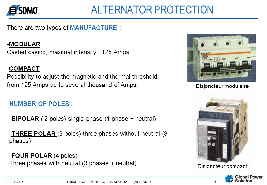 ALTERNATOR PROTECTION