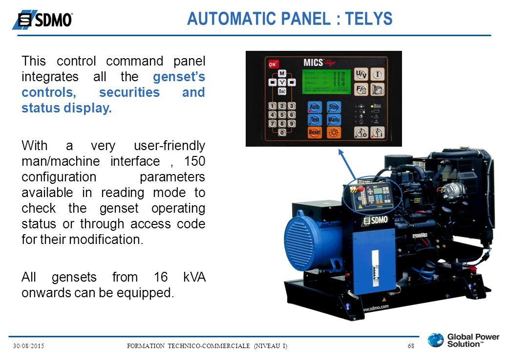 AUTOMATIC PANEL : TELYS