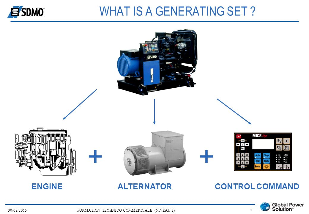 WHAT IS A GENERATING SET