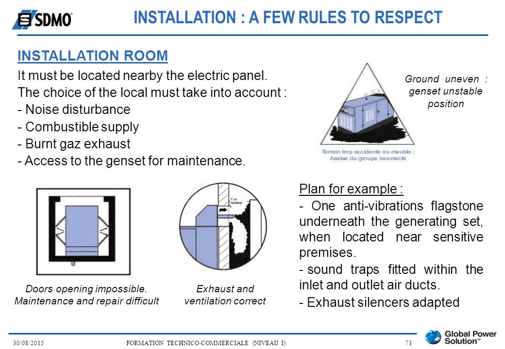 INSTALLATION : A FEW RULES TO RESPECT
