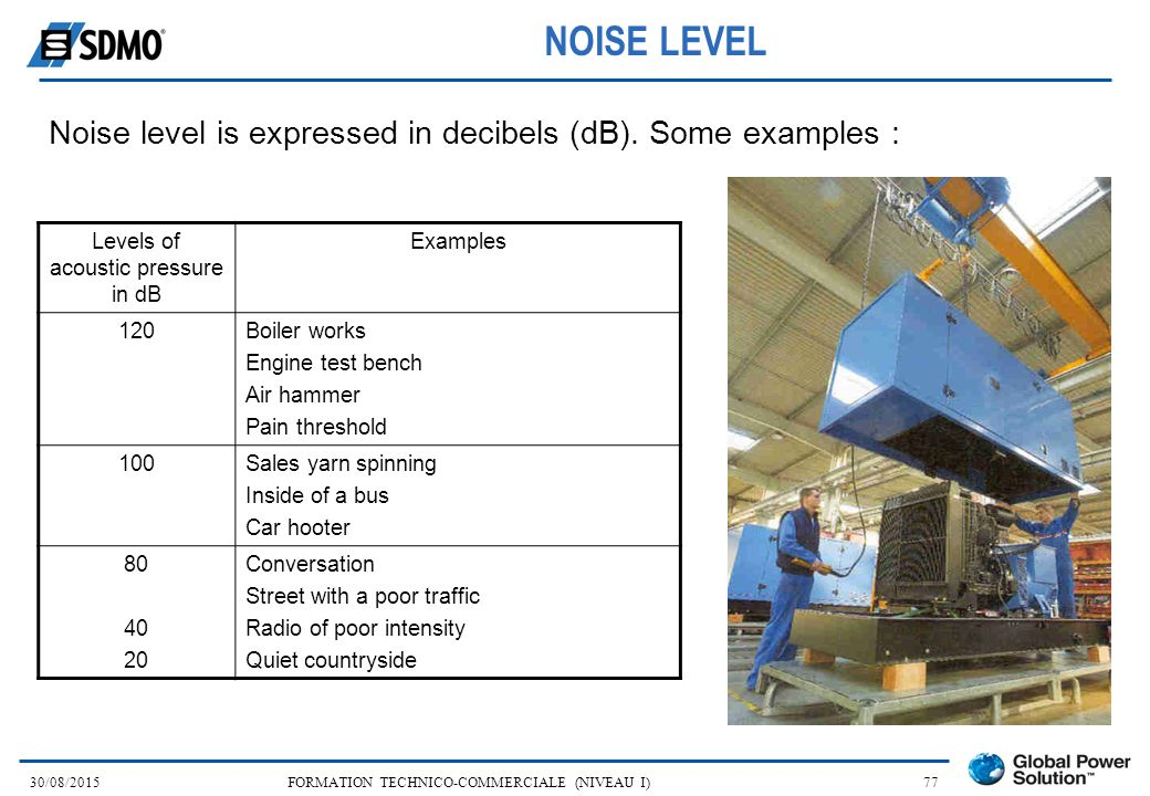 NOISE LEVEL Noise level is expressed in decibels (dB). Some examples :