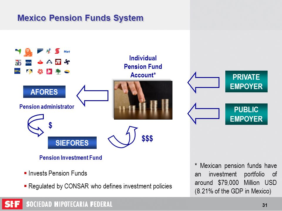 educational investment pension case essay A pension is a steady the contributions that employers make to pensions are tax deductible the investment earnings on the briefly tell us about your case.