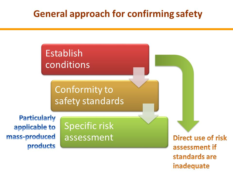 qcf641 conforming to general health safety Qcf641 conforming to general health, safety and welfare in the workplace qcf641 conforming to general health, safety and welfare in the workplace additional evidence must be attached to this document.