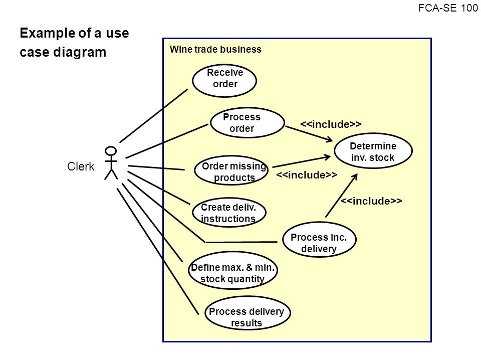 Example of a use case diagram