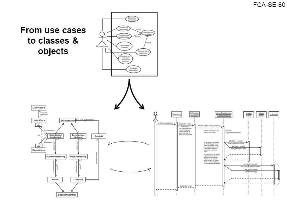 From use cases to classes & objects