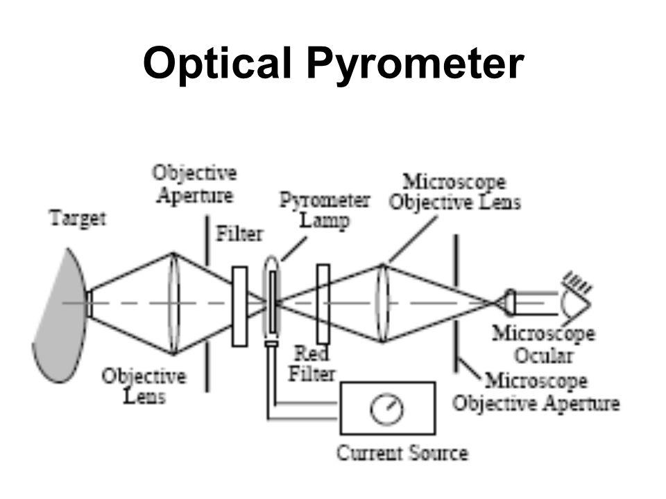 me 220 measurements  u0026 sensors mechanical measurements