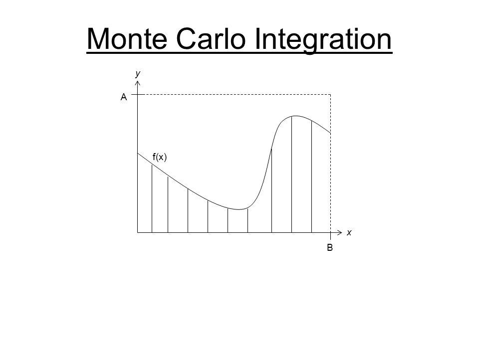 excel integral theme