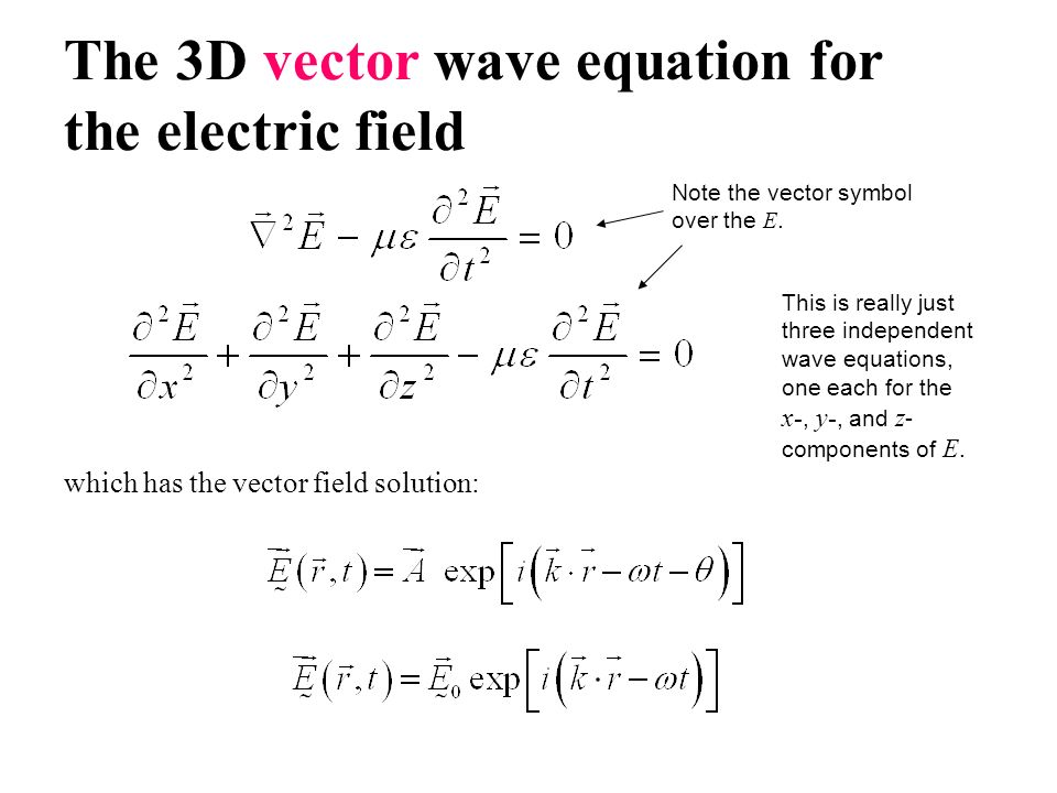 how to get vector equation from equation
